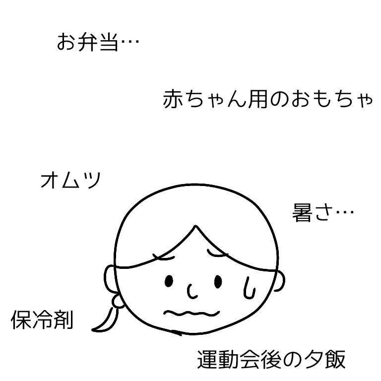 f:id:omoteura1203:20190526102459p:plain
