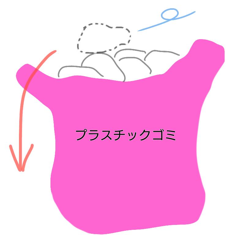 f:id:omoteura1203:20190527094826p:plain