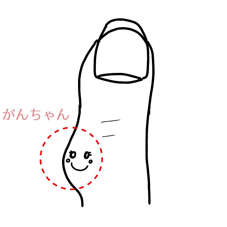 f:id:omoteura1203:20190528113007p:plain