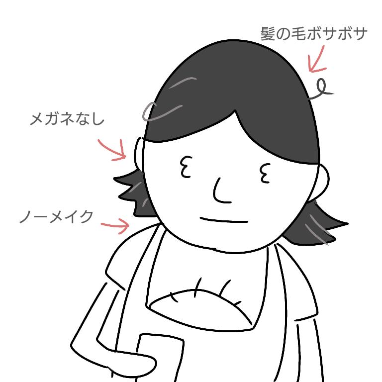 f:id:omoteura1203:20190530101300p:plain