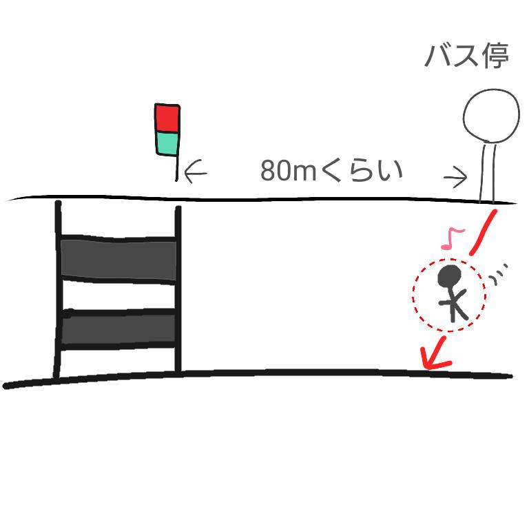 f:id:omoteura1203:20190612174725p:plain
