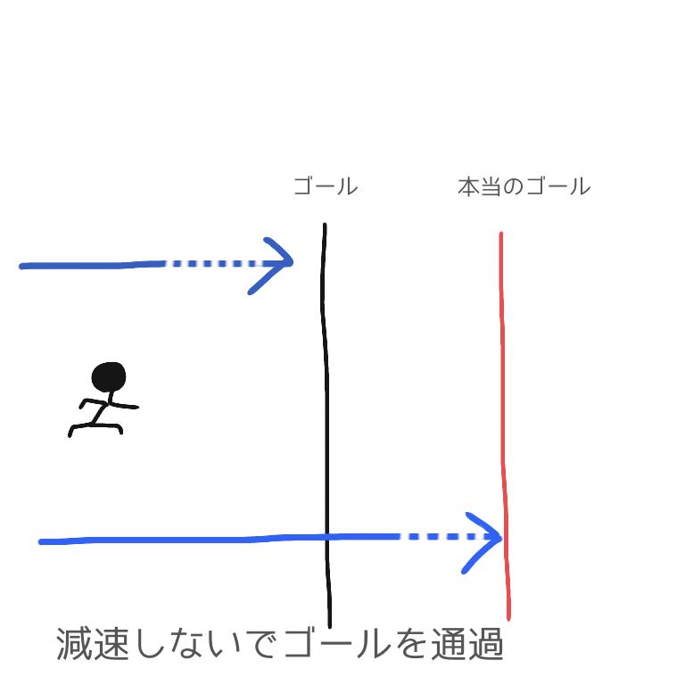 f:id:omoteura1203:20190614215009p:plain