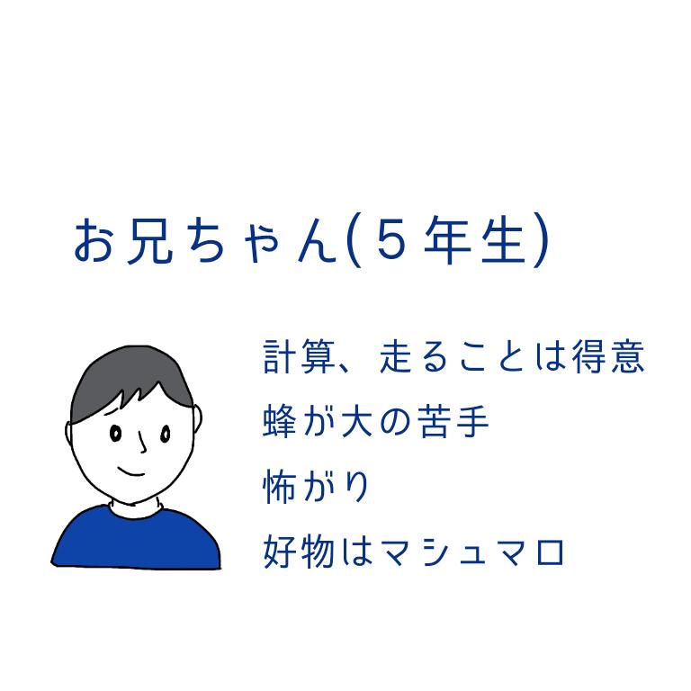 f:id:omoteura1203:20190621135627p:plain
