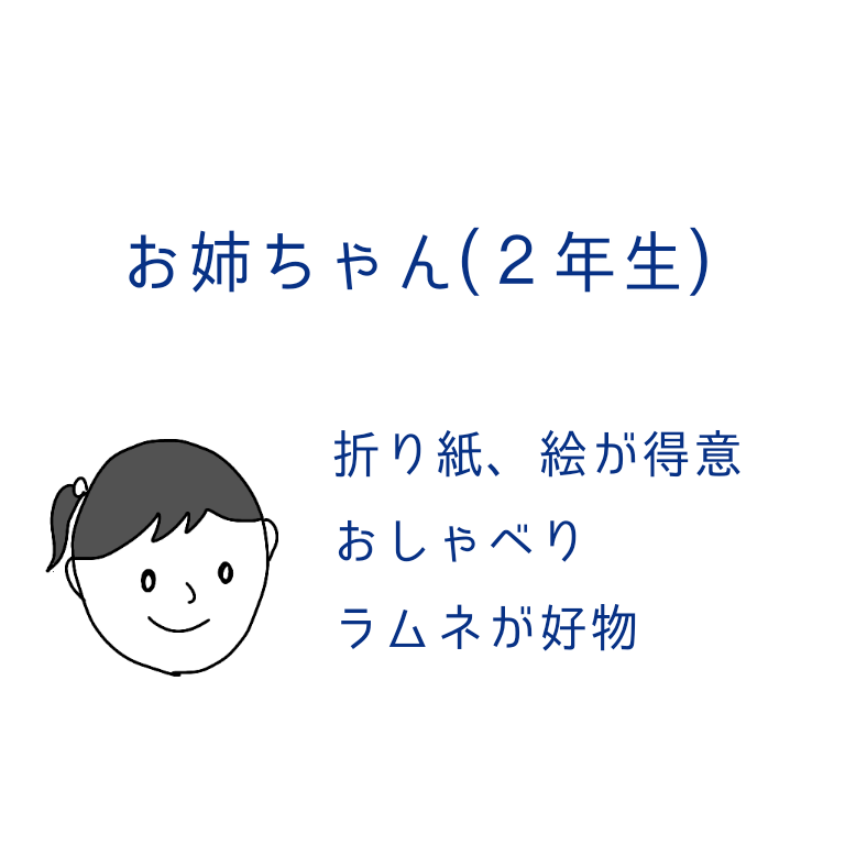f:id:omoteura1203:20190621135629p:plain