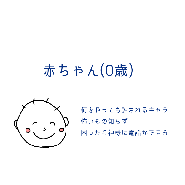 f:id:omoteura1203:20190621135631p:plain