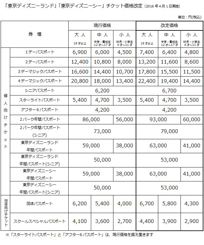 f:id:omronaruku88:20160213125457p:plain