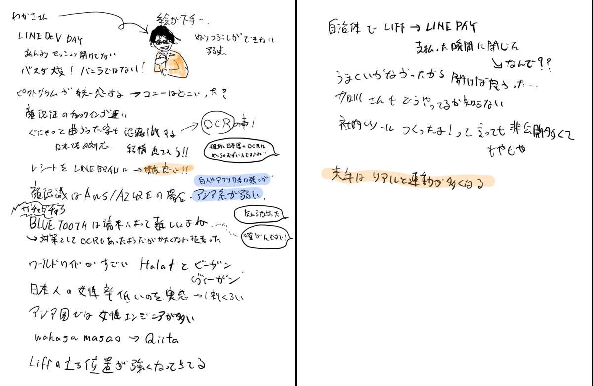 f:id:omuriceman:20191202020312p:plain
