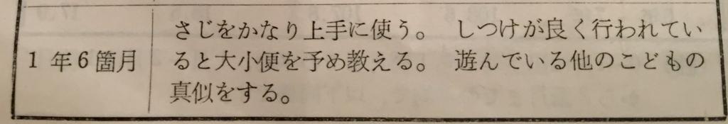 f:id:omutsunashi-kyoto:20171020104317j:plain