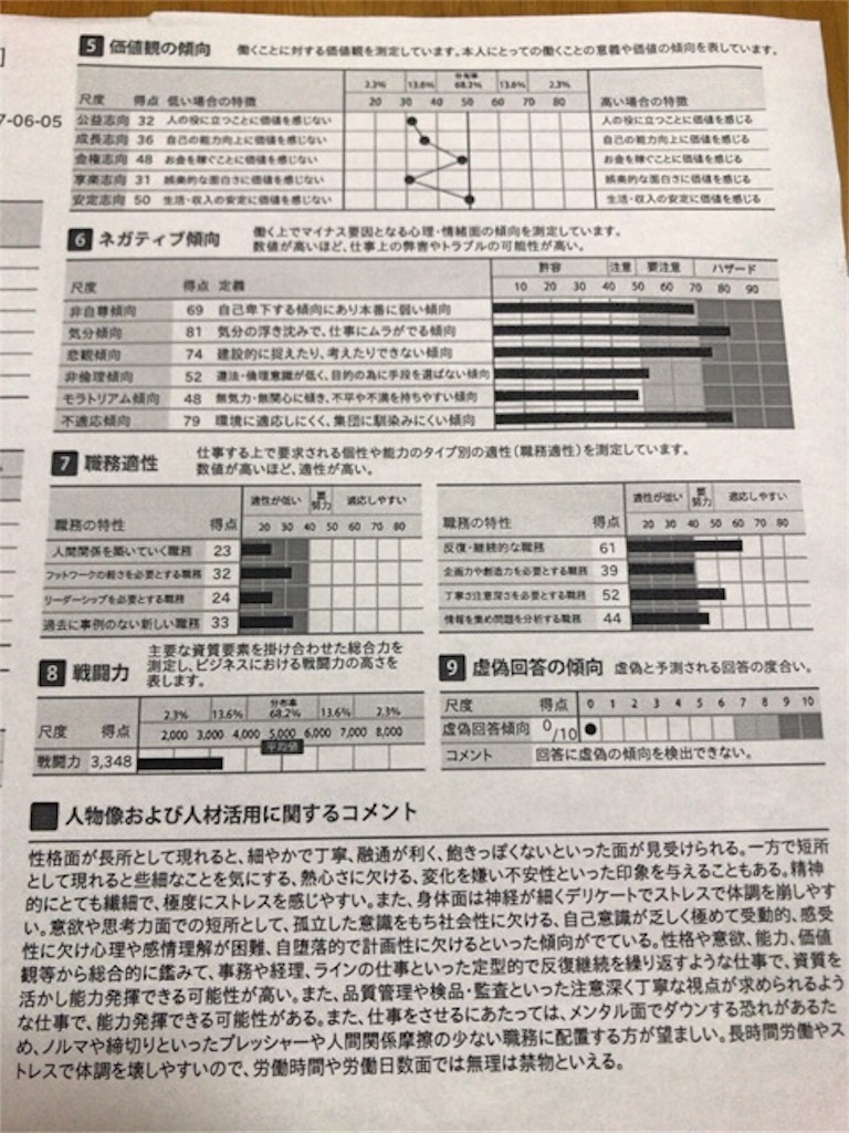 f:id:omuyakisoba:20170605194419j:image