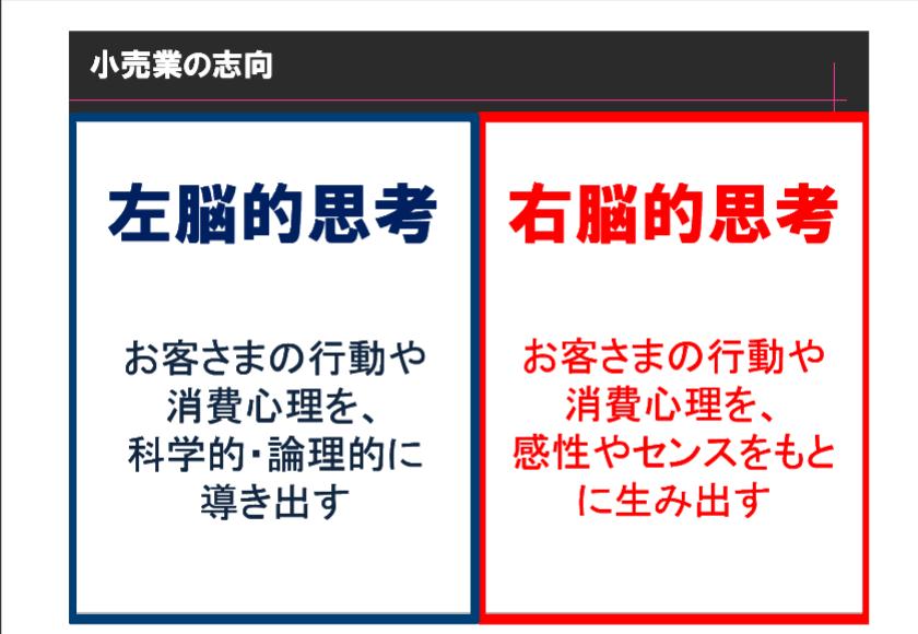 f:id:omuyakisoba:20170717001500p:plain