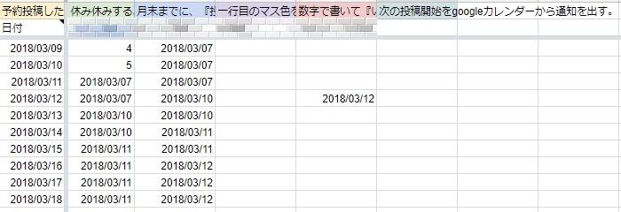 記事を書き続けるための管理表。
