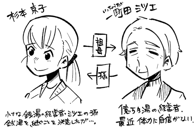 f:id:onaji_me:20210521090536j:plain