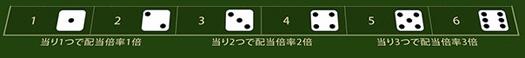 f:id:oncasikuchikomi:20200706130316j:plain