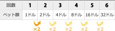f:id:oncasikuchikomi:20200706133633j:plain