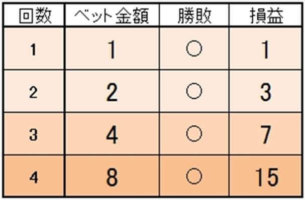 f:id:oncasikuchikomi:20200706134101j:plain