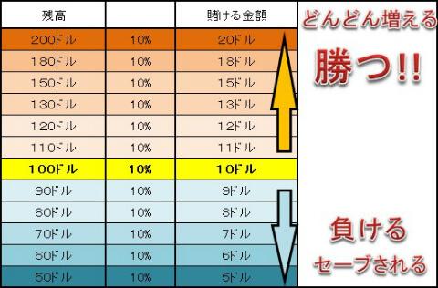 f:id:oncasikuchikomi:20200706150546j:plain