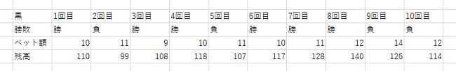 f:id:oncasikuchikomi:20200706154057p:plain