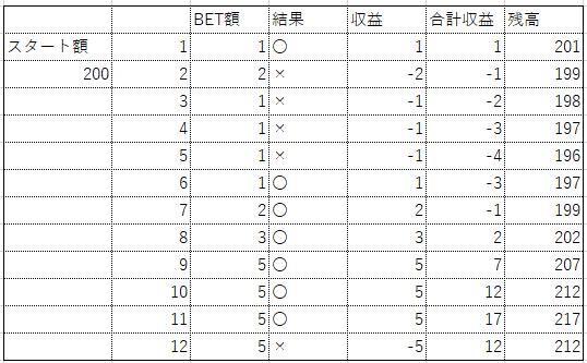 f:id:oncasikuchikomi:20200706160754p:plain