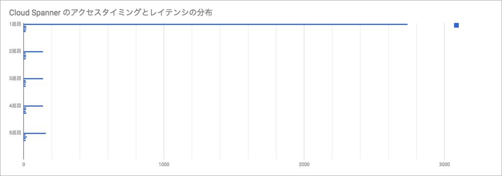 f:id:onda-koyo:20181002122907p:plain