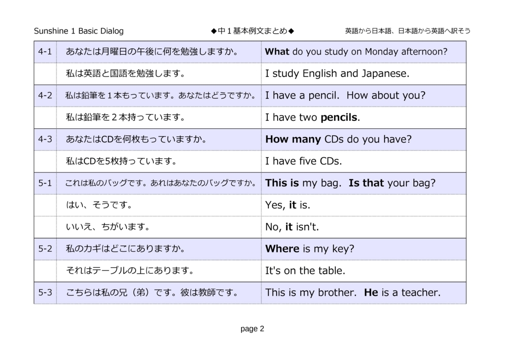 中1英語基本例文