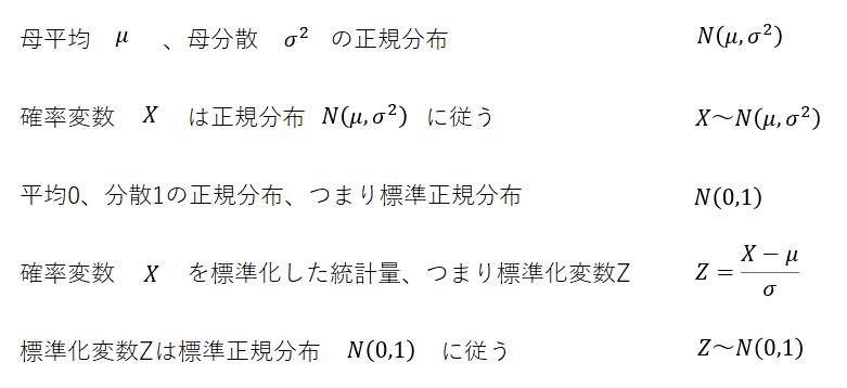 正規分布と分布に従う記号
