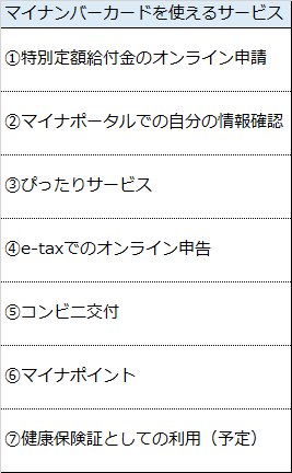 f:id:onerank_up:20200507232628p:plain