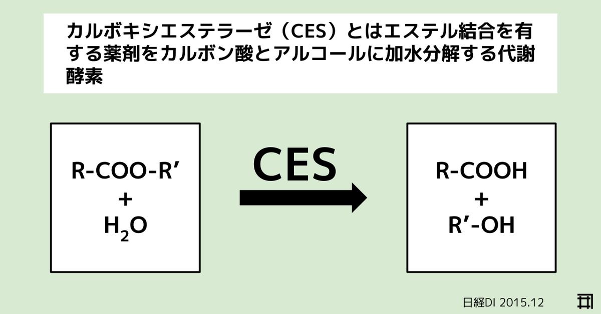 f:id:onesky:20210530190308p:plain