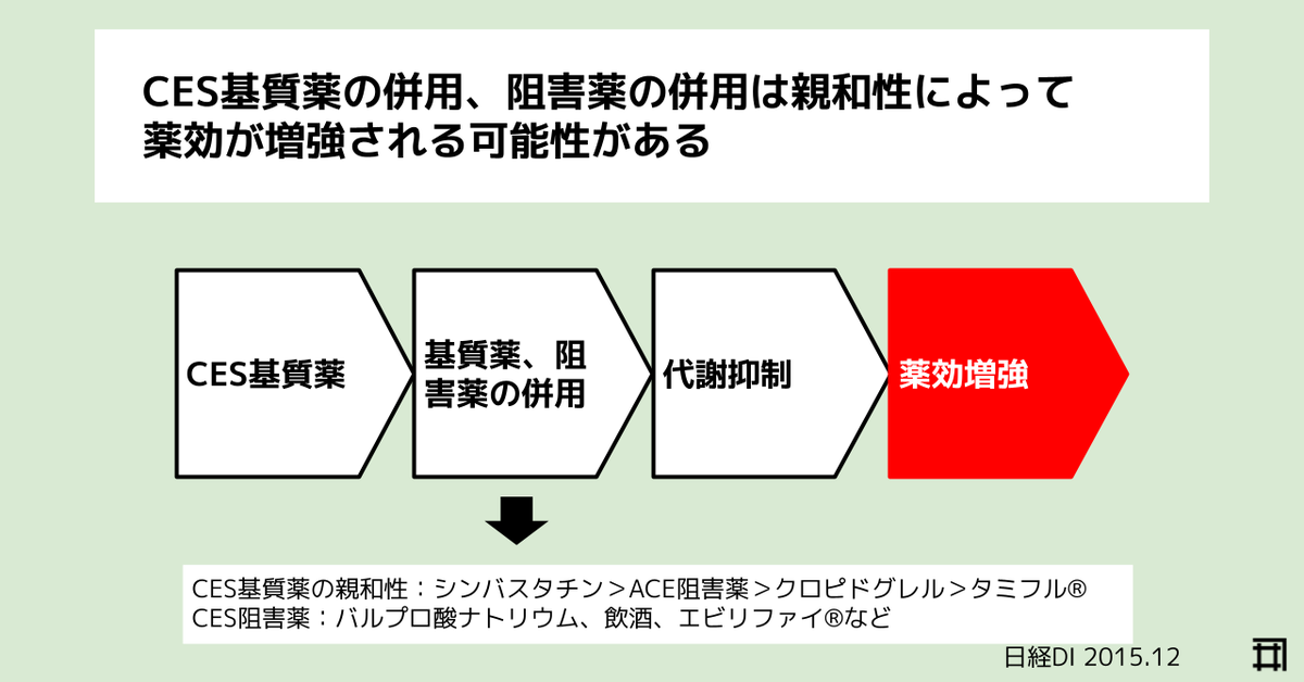 f:id:onesky:20210530190341p:plain