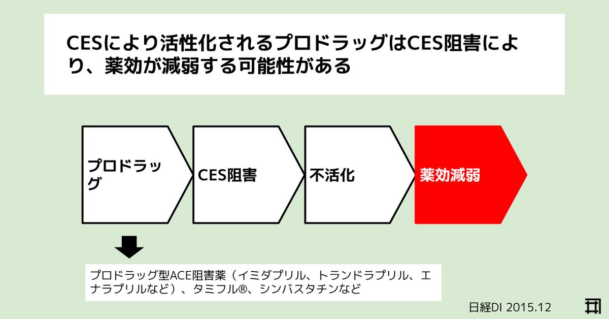 f:id:onesky:20210530190404p:plain