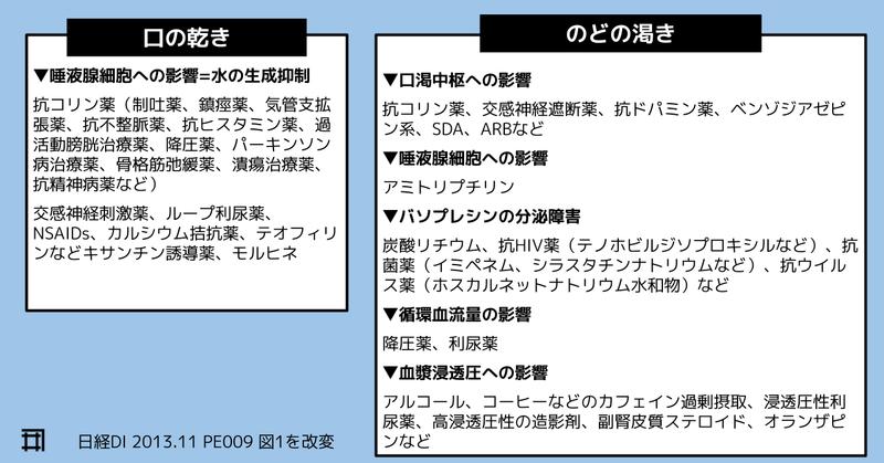 f:id:onesky:20210605060540p:plain