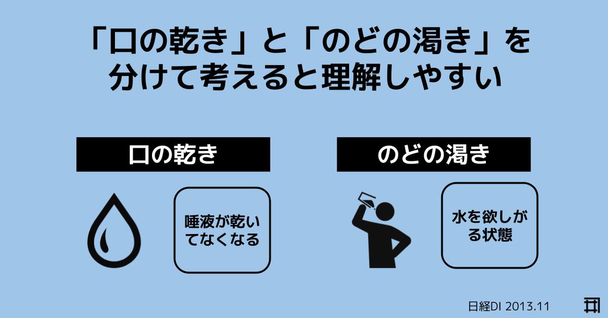 f:id:onesky:20210605061532p:plain