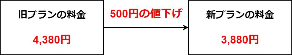 f:id:oneyudw:20190930005716p:plain
