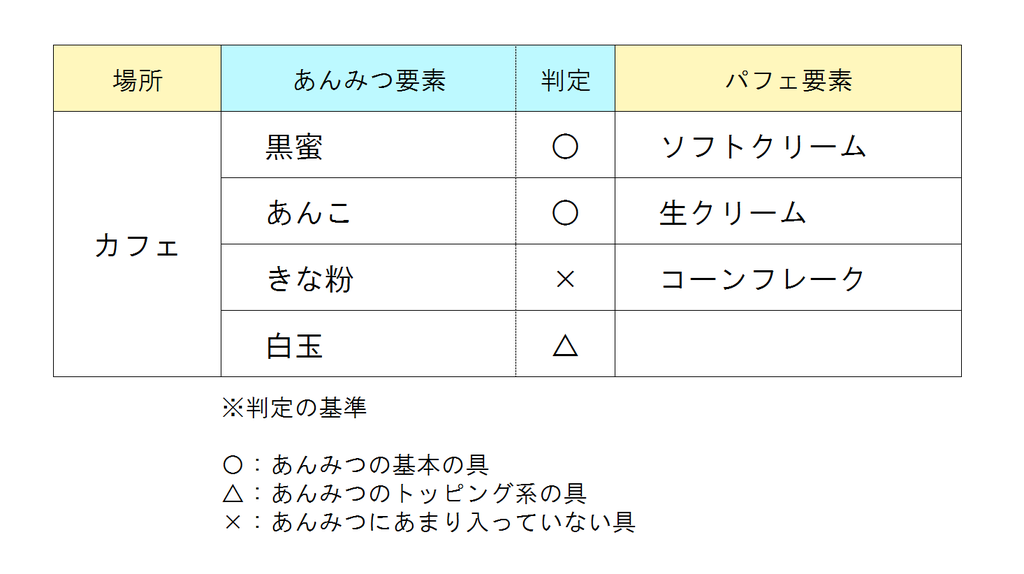 f:id:oni-gawara:20180911165228p:plain