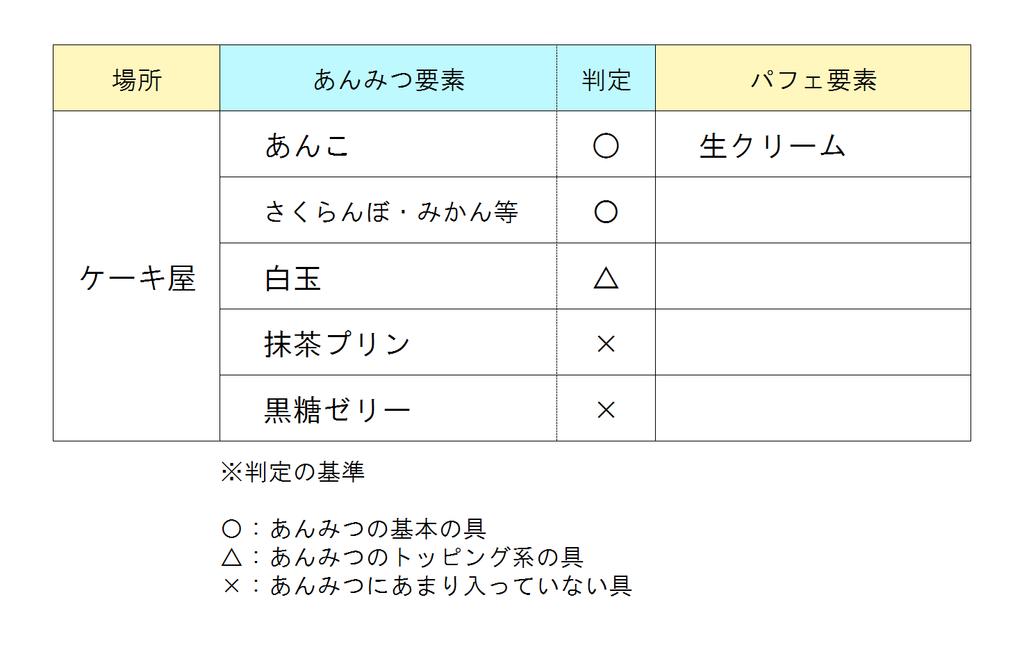 f:id:oni-gawara:20180911170723p:plain