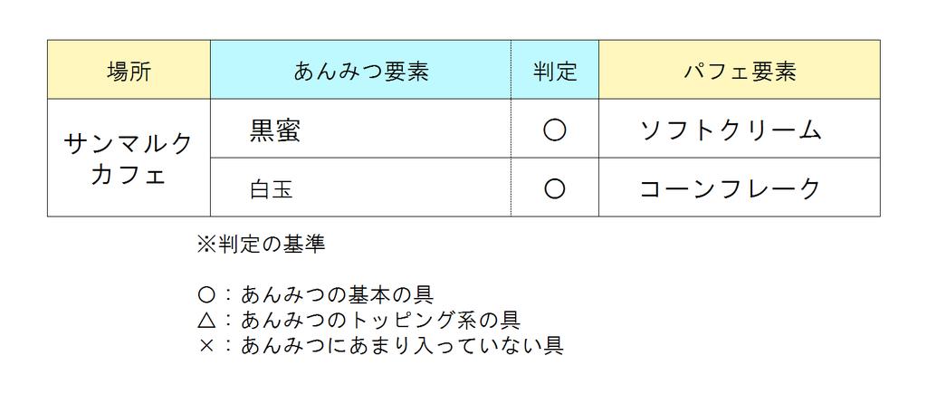 f:id:oni-gawara:20180911174035p:plain