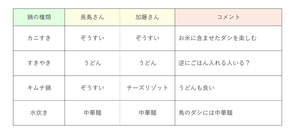 f:id:oni-gawara:20181108093651p:plain
