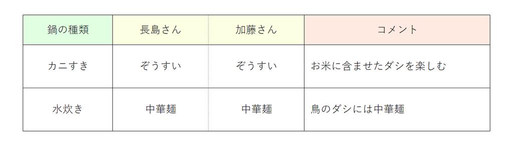 f:id:oni-gawara:20181108093710p:plain