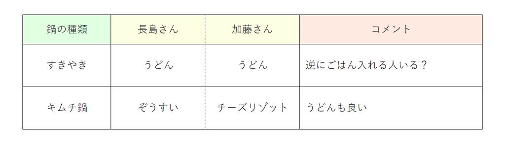 f:id:oni-gawara:20181108093721p:plain