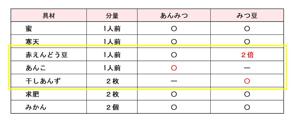 f:id:oni-gawara:20181203171837p:plain