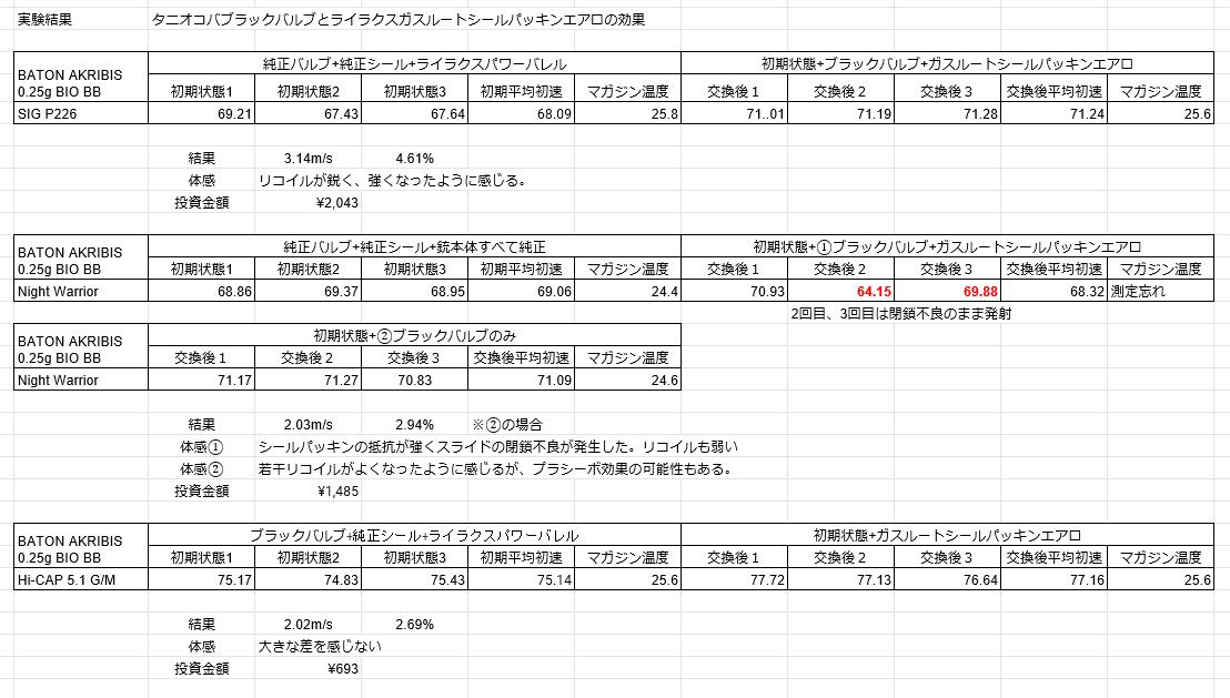 f:id:oni-gunso:20200506183147p:plain