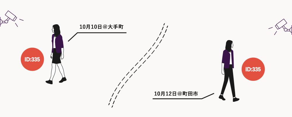 f:id:oniasilla:20210623104502p:plain