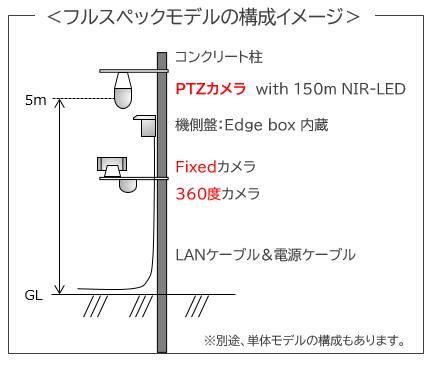 f:id:oniasilla:20210803101717p:plain