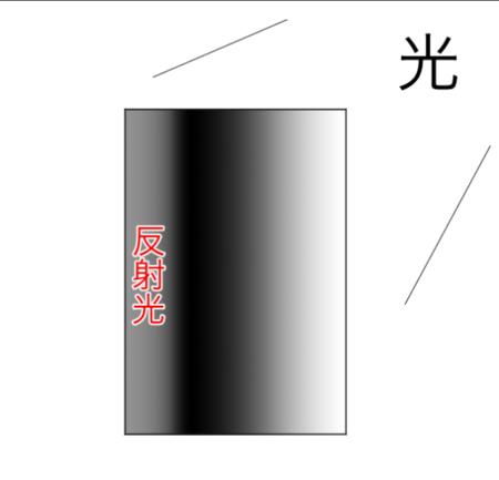f:id:onigahi:20160706222536p:plain