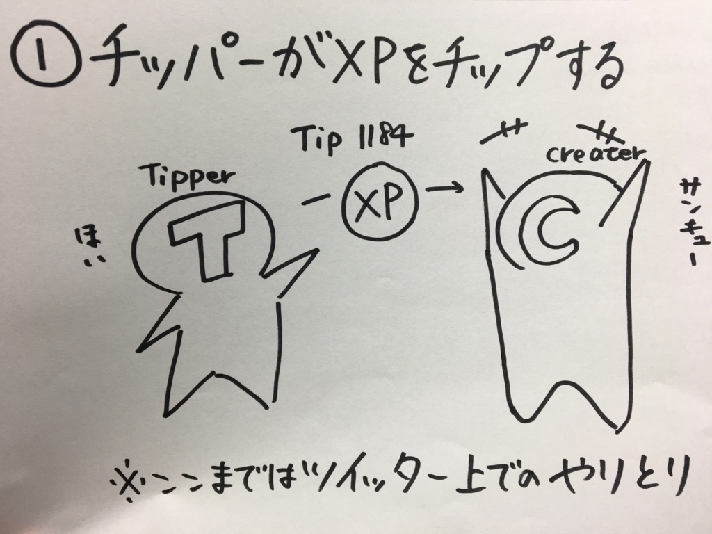 f:id:onigiri-man:20180223033231j:plain