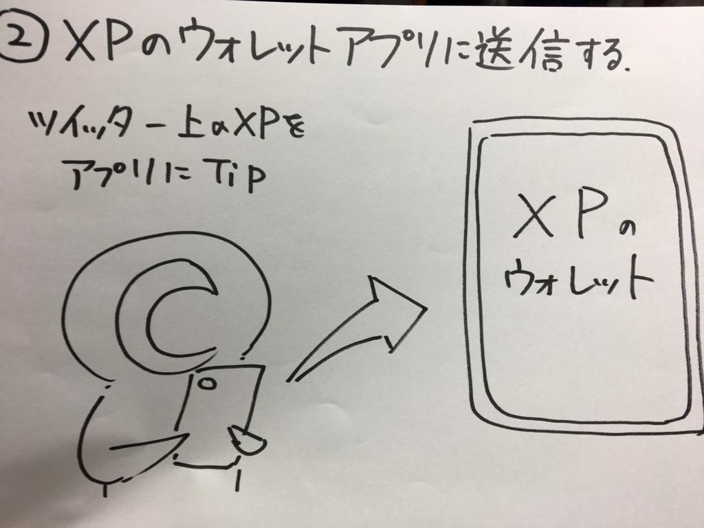 f:id:onigiri-man:20180223033300j:plain