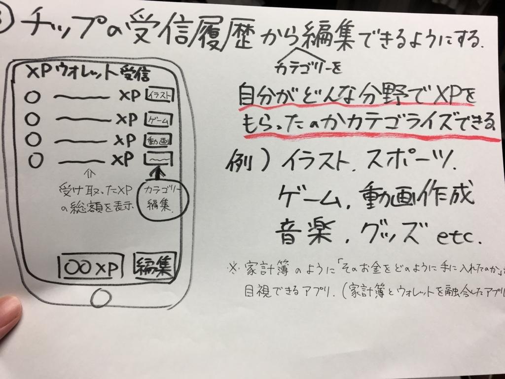 f:id:onigiri-man:20180223033523j:plain