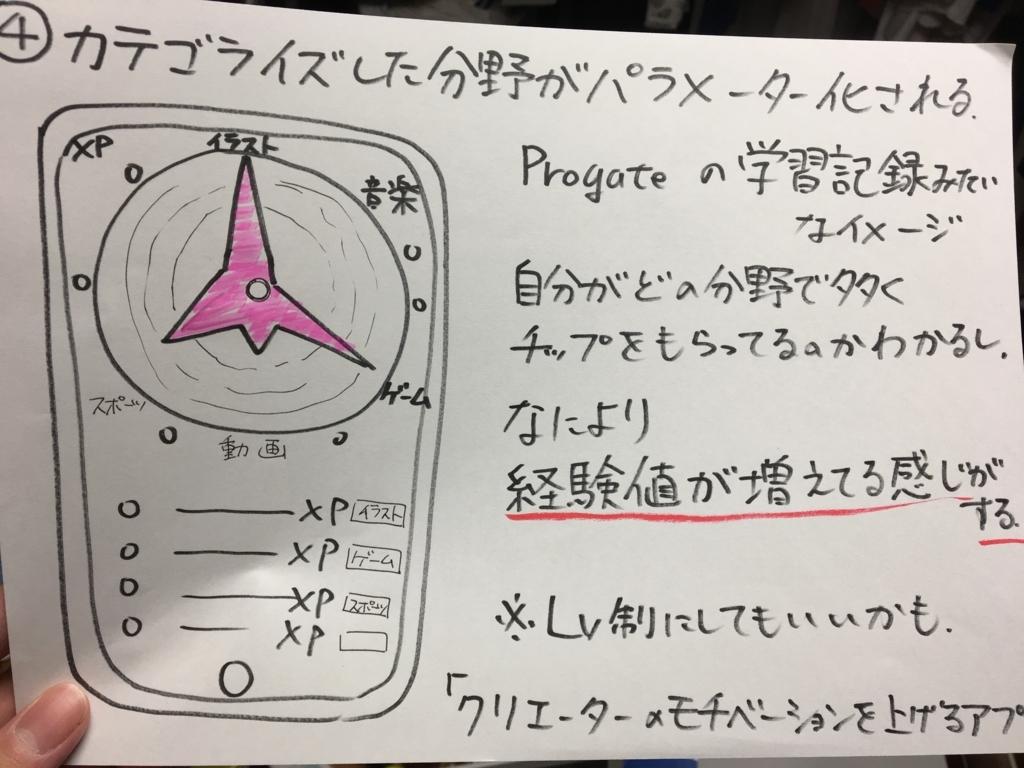 f:id:onigiri-man:20180223033555j:plain