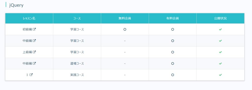 f:id:onigiri-man:20180330051824p:plain
