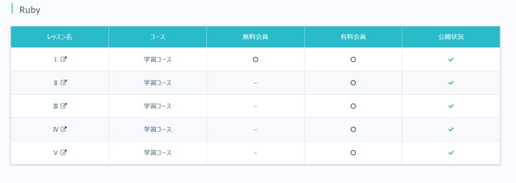 f:id:onigiri-man:20180330051900p:plain