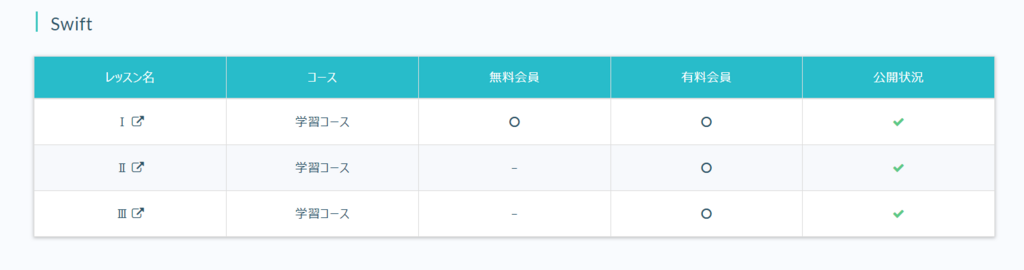 f:id:onigiri-man:20180330052113p:plain
